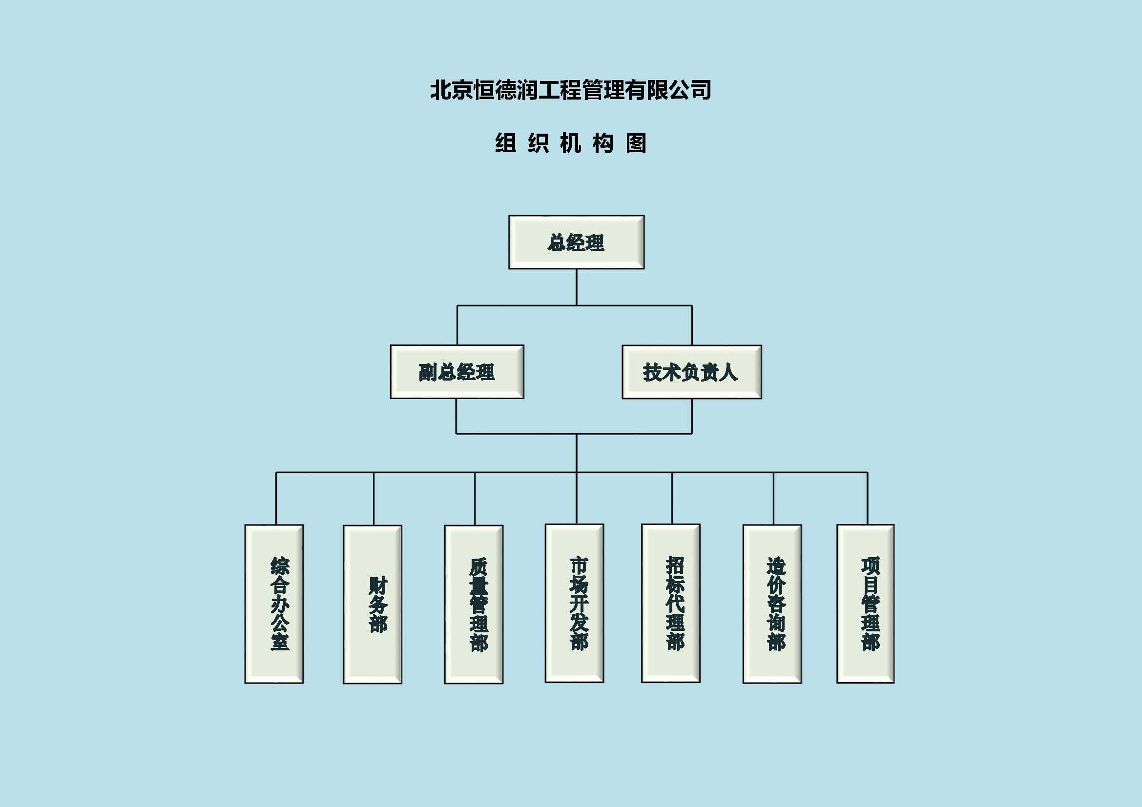 组织机构图